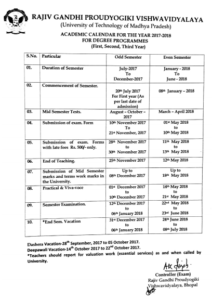 RGPV Exam Schedule 2019-2020, RGTU B Tech BE BArch Diploma