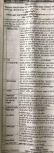 Rajasthan GNM Admission/Merit List 2020, RUHS Nursing Application form 2020 1