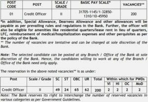 Union Bank of India Recruitment  2017 for 200 Credit Officer Jobs Online Apply 1