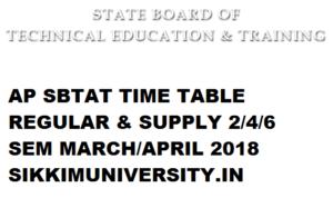 AP SBTET Regular/Supply Date Sheet March/April 2020- sbtetap.gov.in ER91, C05, C09, C14, C16 Exam Date 1