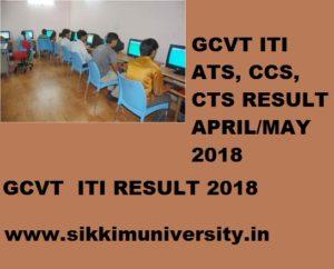 GCVT ITI CTS ATS CCS Result 2021, gcvt.org Gujarat ITI ATS CTS CCS Result 2021 1