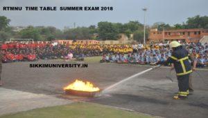 RTMNU 2nd, 4th,6th, 8th Sem Time Table 2020, Download Nagpur University B.Tech, BA, BSC, BCOM, BE Summer Date sheet 2020 1