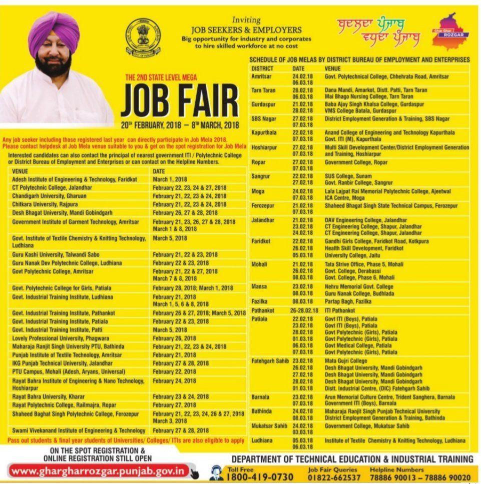 www.ggnpunjab.com Register Online, GGN Punjab Admit Card, Interview Schedule 2