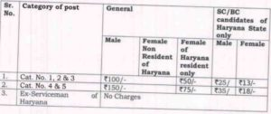 HSSC Recruitment Online 7110 Haryana Police Male/Female Constable, SI & Reserve Battalions Jobs 2018 3