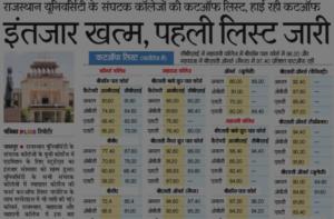 Maharani College Jaipur 1st, 2nd, 3rd BA BSC BCOM Merit List/Cut Off List 2020 2