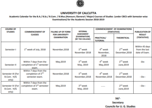 Calcutta University Exam Schedule 2021 BA BSC BCOM Part I, II, III Time Table Exam Date 2