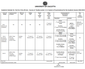 Calcutta University Exam Schedule 2021 BA BSC BCOM Part I, II, III Time Table Exam Date 3