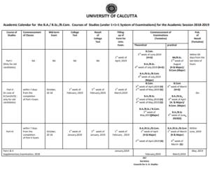 Calcutta University Exam Schedule 2019 BA BSC BCOM Part I