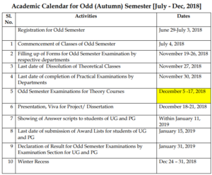 Aliah University Sem. Exam Date 2018 Download AUAT PG/UG ODD Sem Schedule/Routine 2