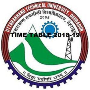 Uttarakhand Technical University Sem. Exam Schedule 2021 UTU Oct/Nov. Date Sheet 2021 1