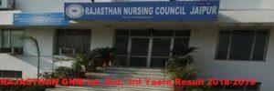 Rncjaipur.org GNM 2nd year Result 2021, Rajasthan GNM First year, second year, third year Result 1
