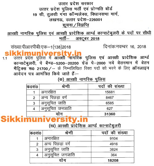 UP Police 49568 Constable M/F भर्ती 2018 - UPPRPB Constable Recruitment Online Apply 2