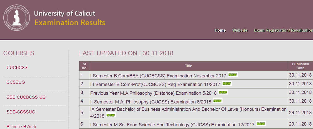 Calicut-University-Results-2019-Www-Cupbresults-Uoc-Ac-In-Cupbhavan-Index-Php