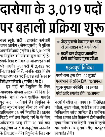 Jharkhand Police Bharti 2019 for 3019 सब इंस्पेक्टर Online Apply 2