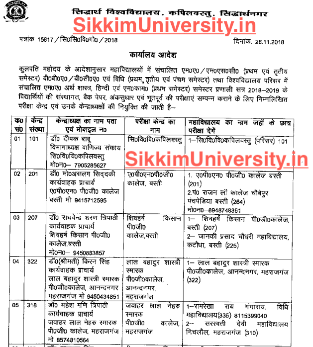 OUT* Siddharth University TimeTable BA BSc BCom 1st 2nd 3rd Year
