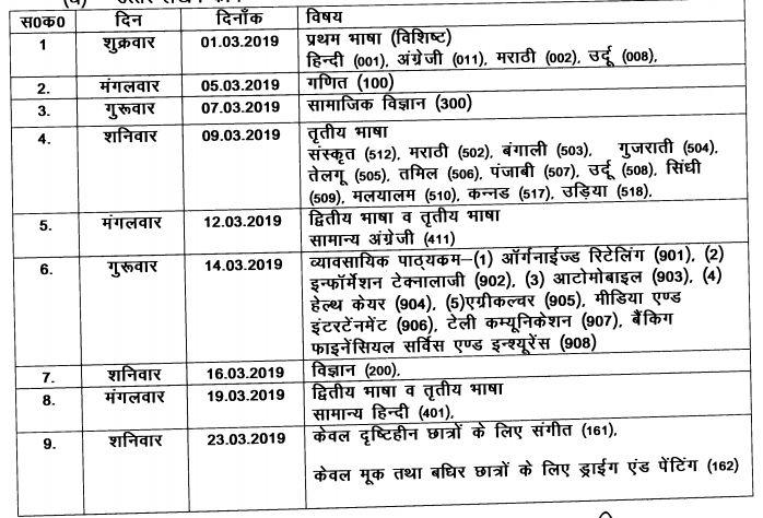 CG BSE 10वी Time Table/Scheme 2020, Download Chhattisgarh High School Date sheet @cgbse.nic.in 2
