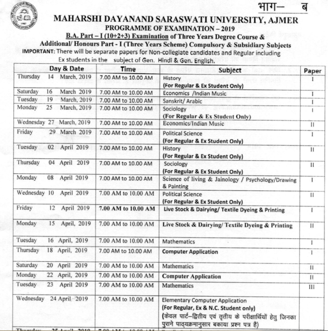 MDSU B.A First Year timetable 2020 Private and Regular 2
