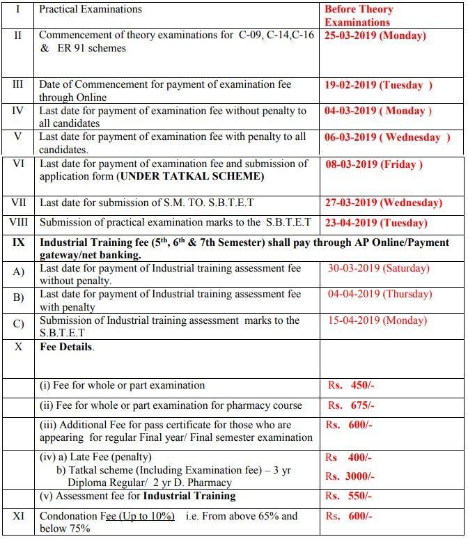 AP SBTET Diploma  C09, C14, C16 Time Table 2020 Download Supply/Regular Exam Date Sheet 2