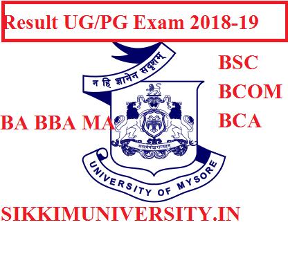 Mysore University Result 2021 BBA MA B.A B.Sc BCOM Updated Result 1