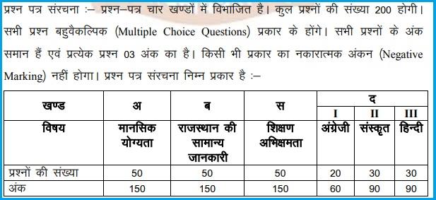 Rajasthan BSTC डी.एल.एड Admit Card 2019 Download Online Hall ticket 1