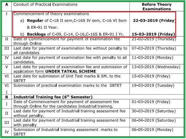 TS SBTET Diploma Reg/Supply Time Table March/April 2021 Exam Schedule Download 2