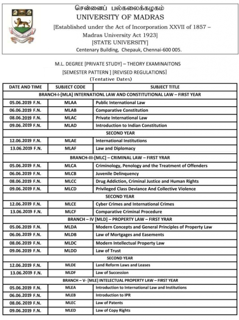 Madras University Date sheet 2021 for 1/2/3 year BA B.Ed B.Com BSc@Unom.ac.in 2