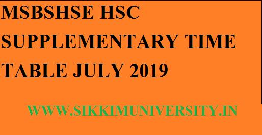Maharashtra HSC Supply Date sheet 2019 Check July Exam Time