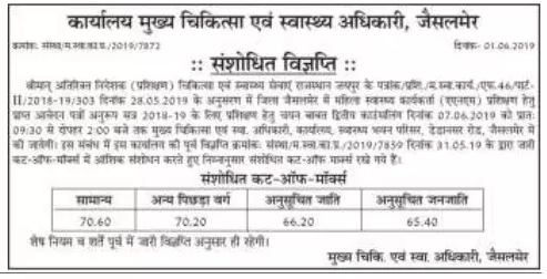 Rajasthan ANM Cut Off/Merit List 2019 {OUT} District Level