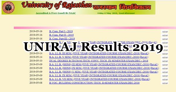 Uniraj-Results-2019