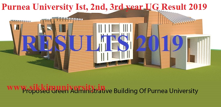 Purnea University Ist, 2nd, 3rd year Result 2020 BCOM BA BSc Exam 1