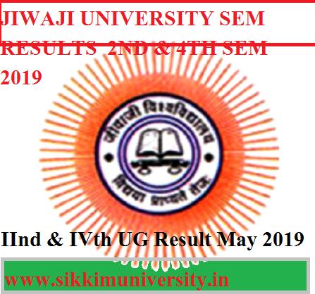 Jiwaji University 2nd 4th Sem. June Result 2019- Jiwaji University Gwalior UG Sem Result @jiwaji.edu 1