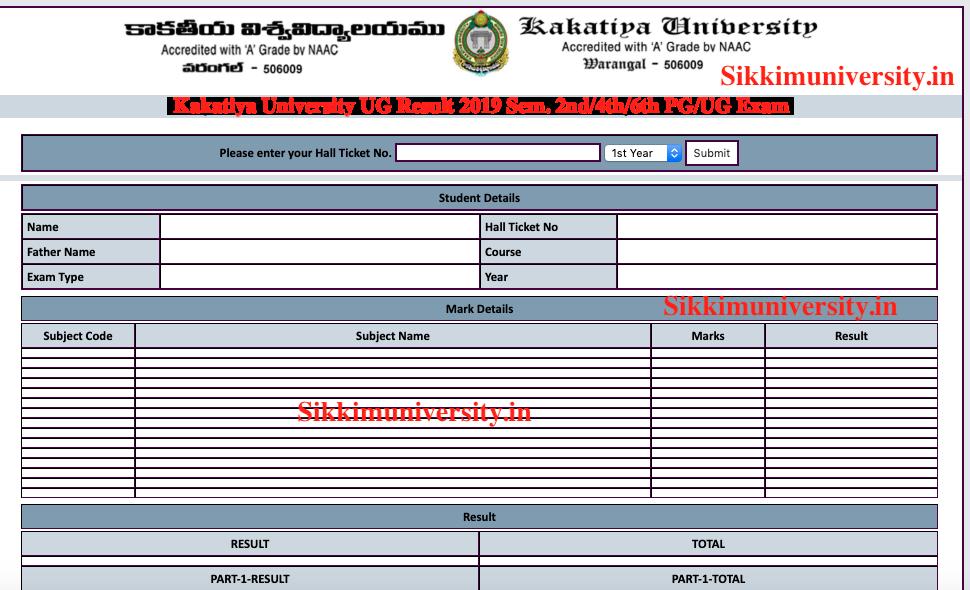 KU Degree 2nd,4th,6th Sem  Results 2019 {OUT} Kakatiya
