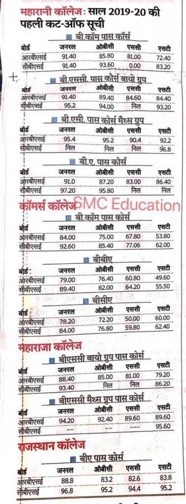 Maharani College Jaipur 1st/2nd/3rd Merit List/Cut Off List 2019