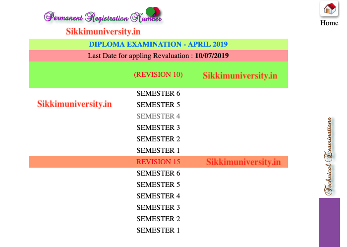 Tekerala Polytechnic 1:2:3:4:5:6 Sem. Result 2019, Kerala Polytechnic Merit List:Result 2019