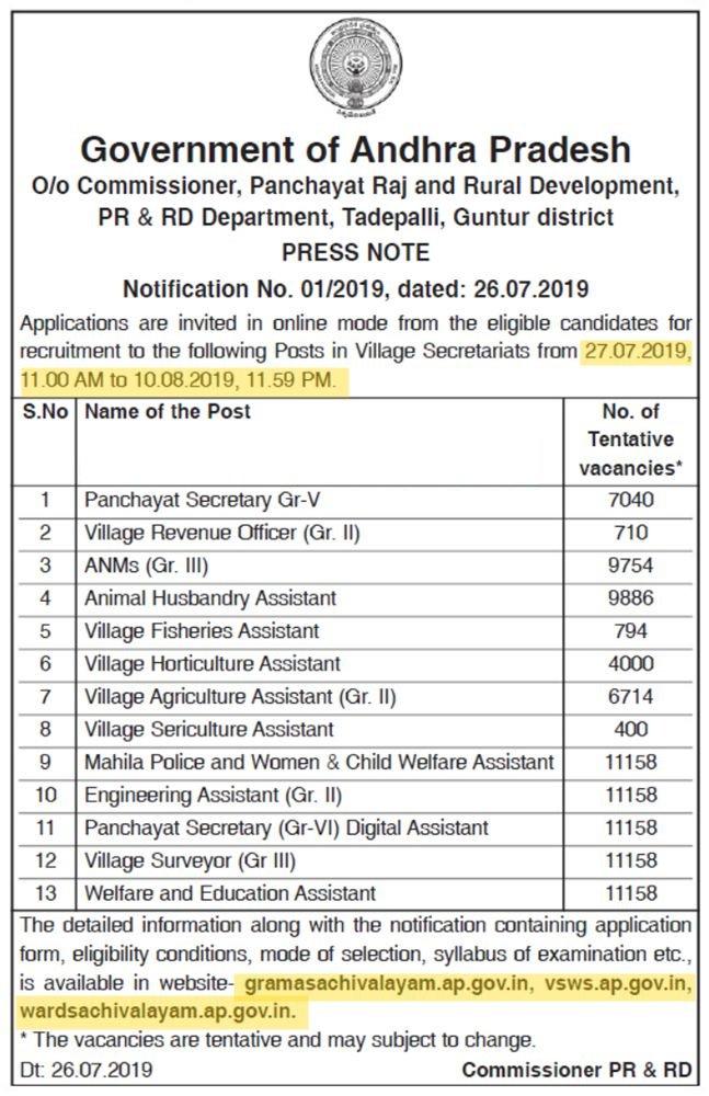 AP 95088 Grama Sachivalayam Notification 2019 Online Apply Application Form at gramasachivalayam.ap.gov.in 2