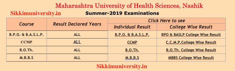 Download MUHS UG Result 2019-2020