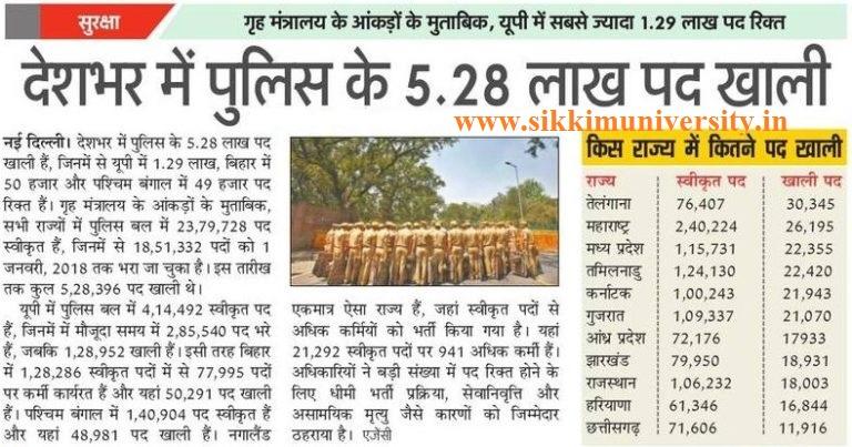 UP Police 52000 कांस्टेबल भर्ती 2020-2021 | उत्तर प्रदेश पुलिस Bharti Online Application Dates 3