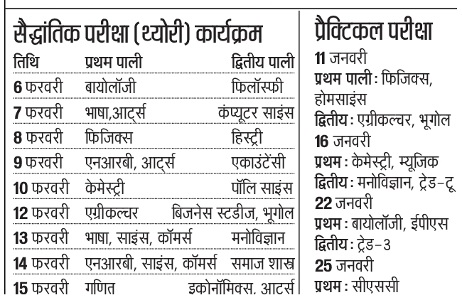 Bihar Board Intermediate 12th timetable 2020 (Declared) BSEB Inter Science Arts Commerce Exam Date Schedule 2