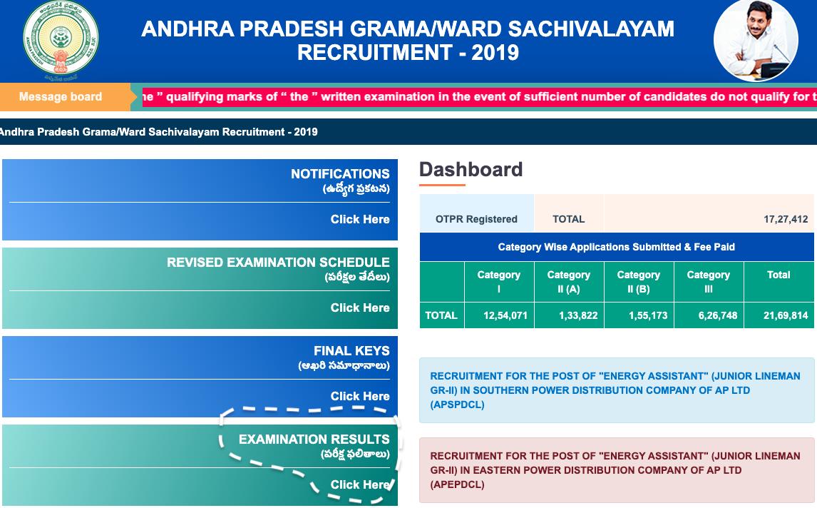 AP Grama Sachivalayam Result 2019 Released Merit List:Cutoff Marks