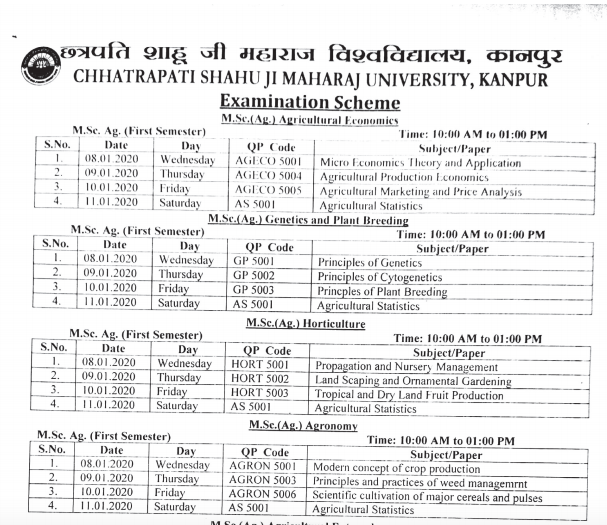 Kanpur University Time Table 2019-20 (Released