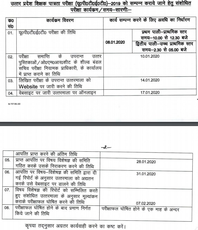 UPTET Answer Key 2020: Notice For New Schedule