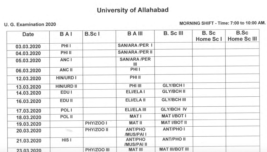 Allahabad University BA 1, 2, 3rd Year Time Table 2020