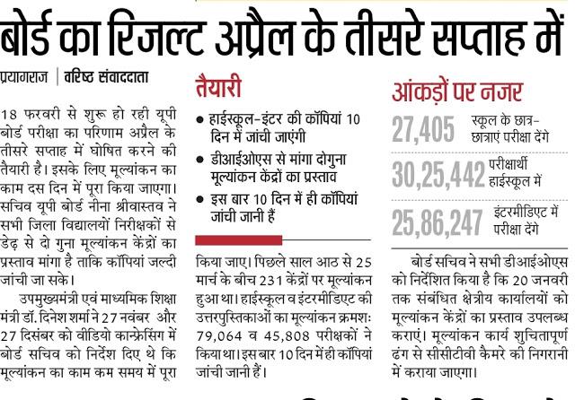 यूपी बोर्ड परिणाम 2020 कब आएगा - Uttar Pradesh बोर्ड इंटरमीडिएट और हाई स्कूल का नतीजा देखने के लिए यहां क्लिक करें  upresults.nic.in 2