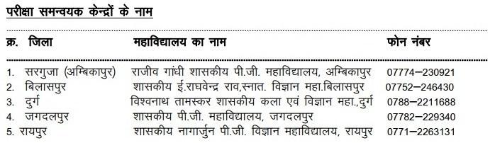 CG vyapam Nursing Officer Admit Card 2020 - Chhattisgarh Vyapam Staff Nurse/HSSN/ABSN Hall Ticket 2020 Download at cgvyapam.choice.gov.in 3