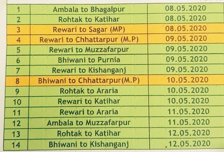 Shramik/Majdoor Special Train List, श्रमिक ट्रैन State wise Booking  Schedule Route Timing 2