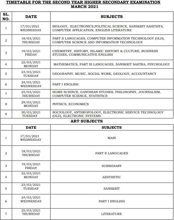Kerala HSE Exam Date Sheet 2021 (Released) at www.dhsekerala.gov.in 2