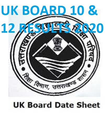 UK Board Class 10/X Result 2020, Uttarakhand Board High School Result 2020, Uaresults.nic.in 2