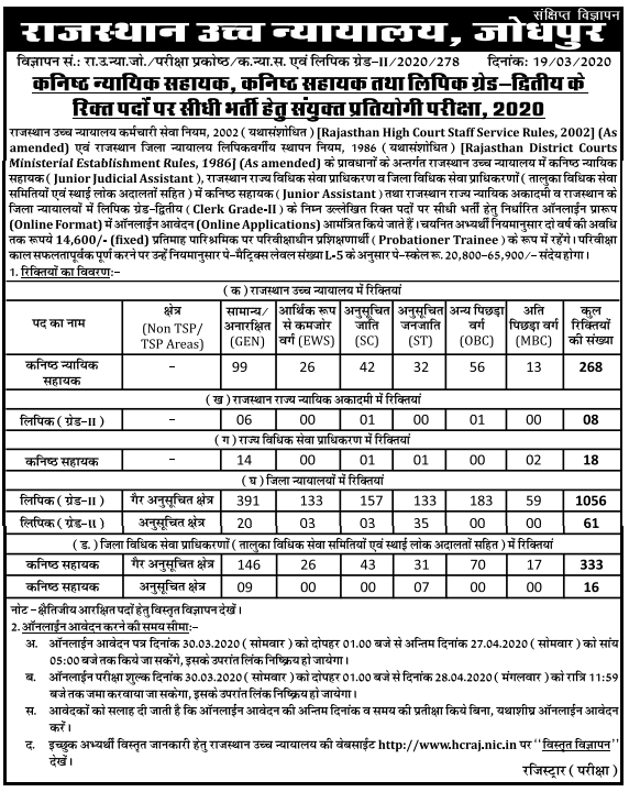 Rajasthan High Court 1760 Clerk Bharti 2020 - @hcraj.nic.in  HCRAJ Clerk JJA Jr Assistant Recruitment 2020 Online 2