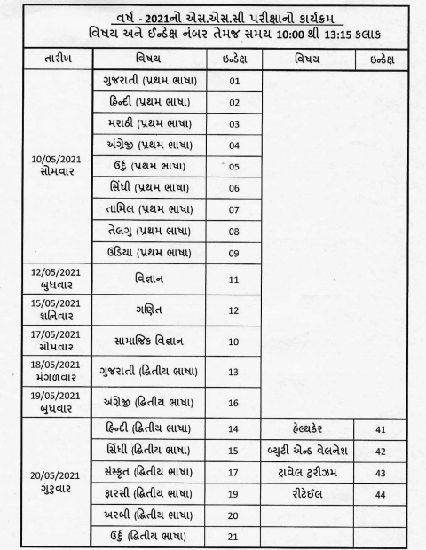 GSEB Time Table 2021 for SSC Exam (Released) - Gujarat Board 10th Exam Schedule Feb 2021 1