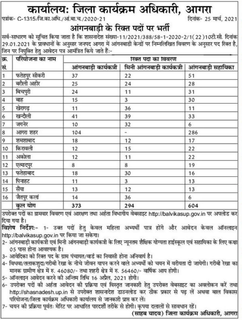 UP ICDS 2041 Anganwadi Worker/ सहायक Bharti 2021- UPICDS Anganwadi Worker, Mini Anganwadi Worker, and Assistant Recruitment 2021 5